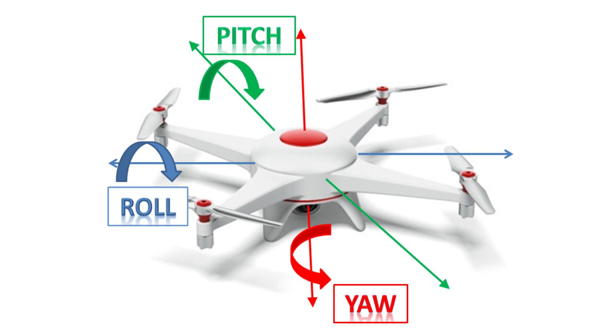 HƯỚNG DẪN LÁI DRONE CHI TIẾT TỪ A - Z 5