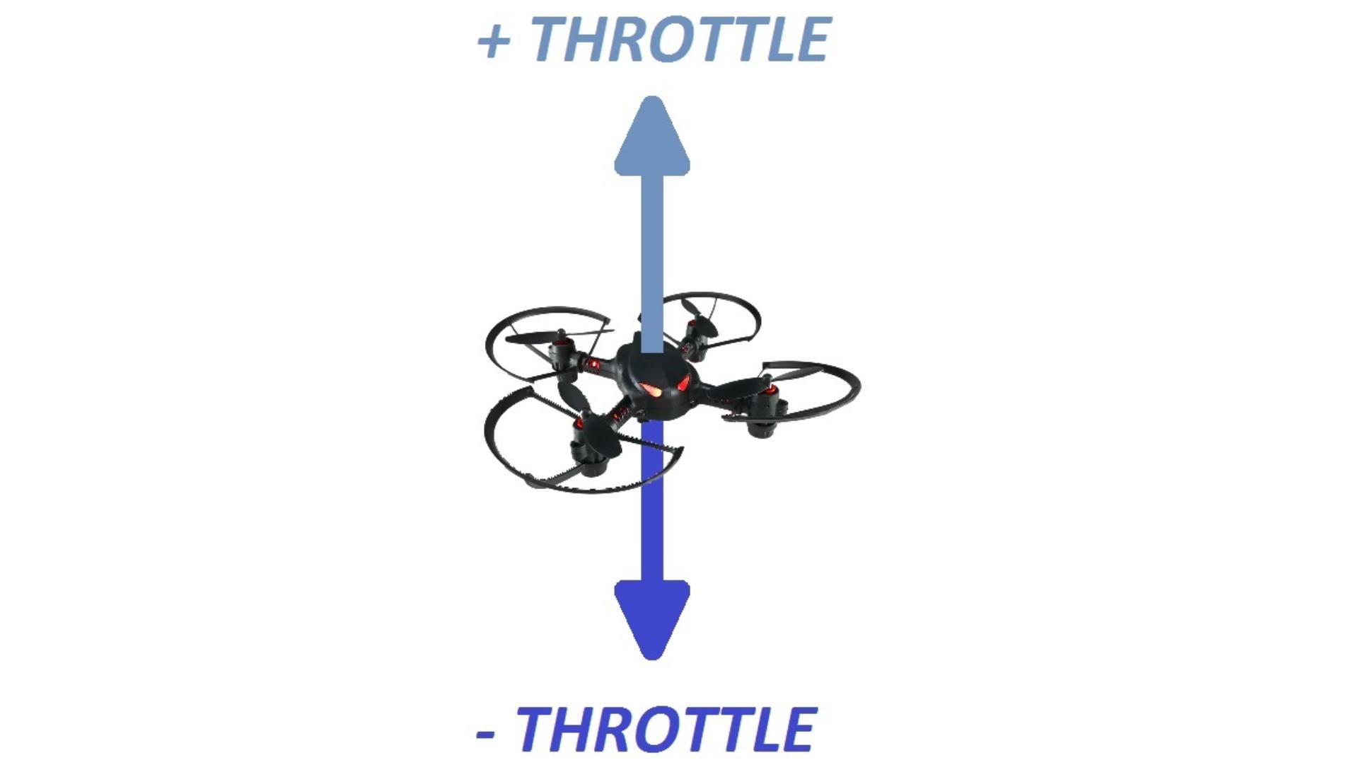 HƯỚNG DẪN LÁI DRONE CHI TIẾT TỪ A - Z 6